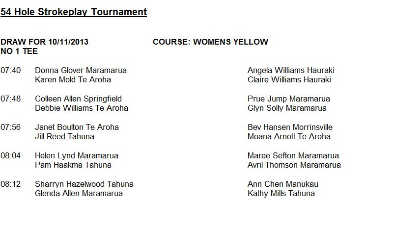 women's division Sunday draw